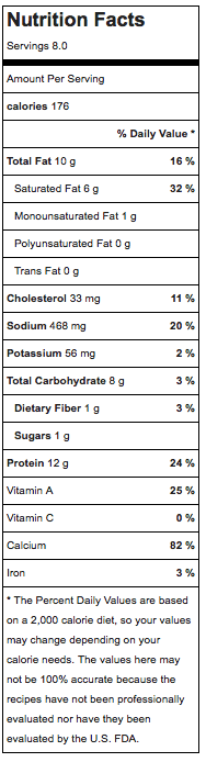 Cheesy garlic bread nutritional info