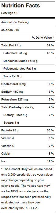 lamb kebabs nutritional info